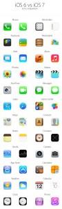 iOS7の評判!バージョンアップしたらどうなるの??